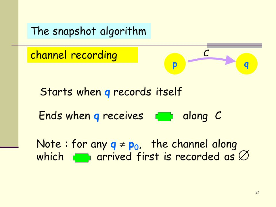 24 The snapshot algorithm Ends when q receives along C Starts when q records itself channel recording p C q Note : for any q  p 0, the channel along which arrived first is recorded as 