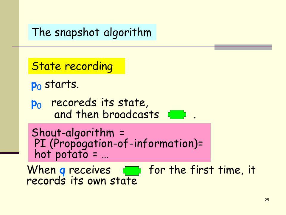 25 p 0 starts. The snapshot algorithm p 0 recoreds its state, and then broadcasts. Shout-algorithm = PI (Propogation-of-information)= hot potato = … W