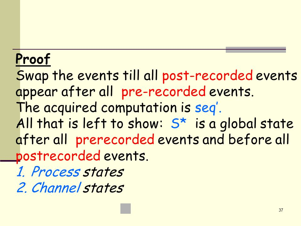 37 Proof Swap the events till all post-recorded events appear after all pre-recorded events. The acquired computation is seq'. All that is left to sho