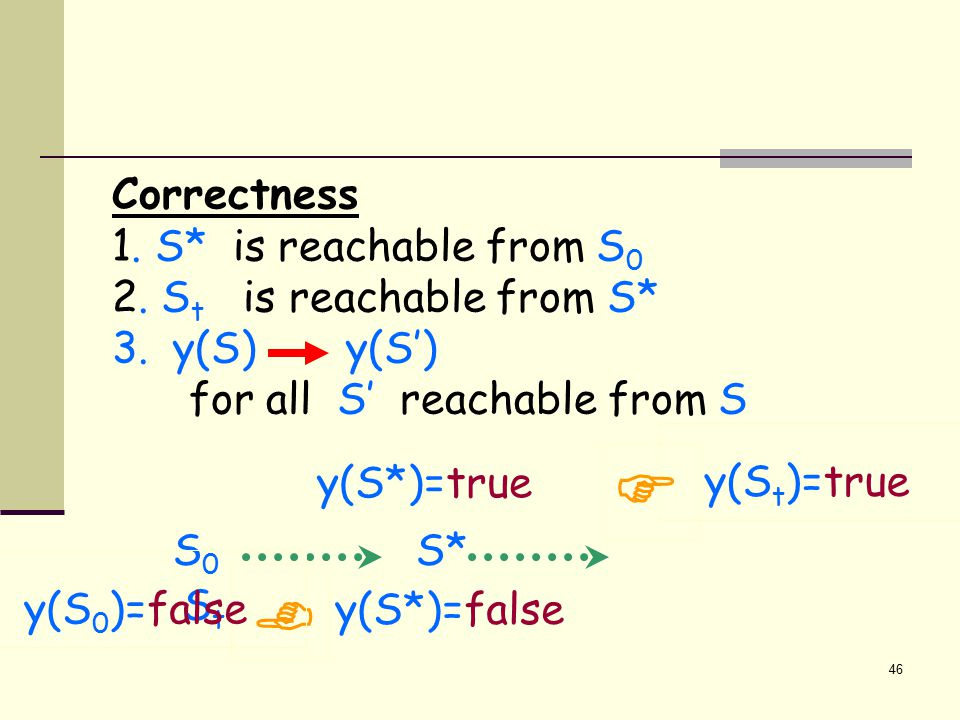 46 Correctness 1. S* is reachable from S 0 2. S t is reachable from S* 3. y(S) y(S') for all S' reachable from S S 0 S* S t y(S*)=true y(S t )=true 