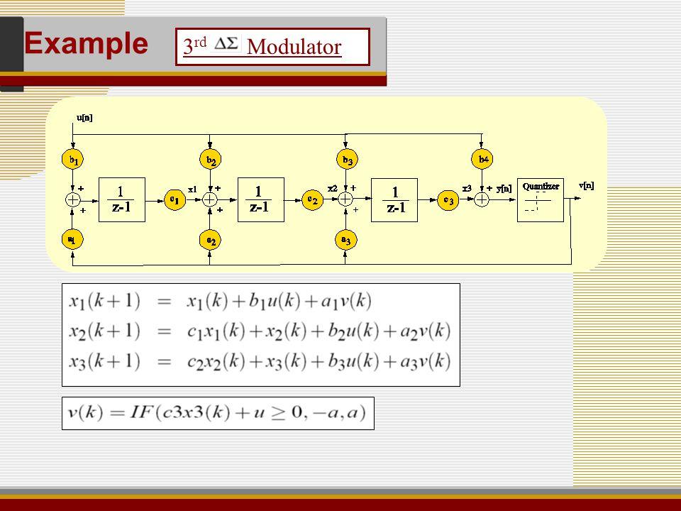 3 rd Modulator Example