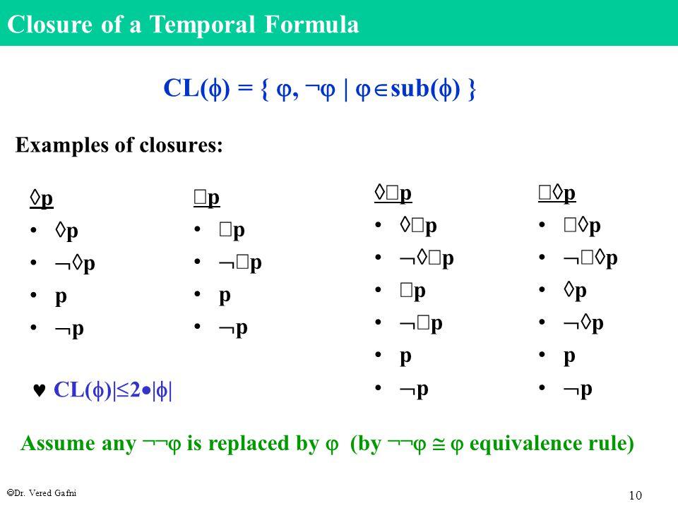  Dr. Vered Gafni 10 Examples of closures:  p  p p  p  p   p p  p   p   p  p   p p  p   p    p  p  p p  p Closure of a Tempo