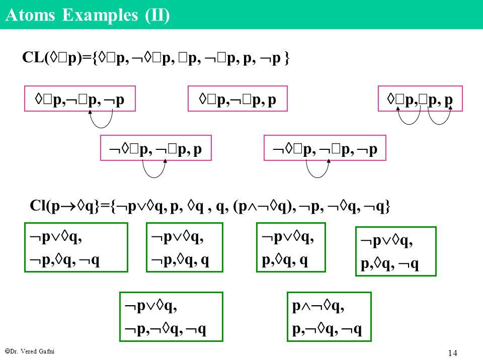  Dr. Vered Gafni 14   p,   p,  p   p,  p, p   p,   p,  p   p,   p, p   p,   p, p CL(   p)={   p,   p,  p,   p, p, 