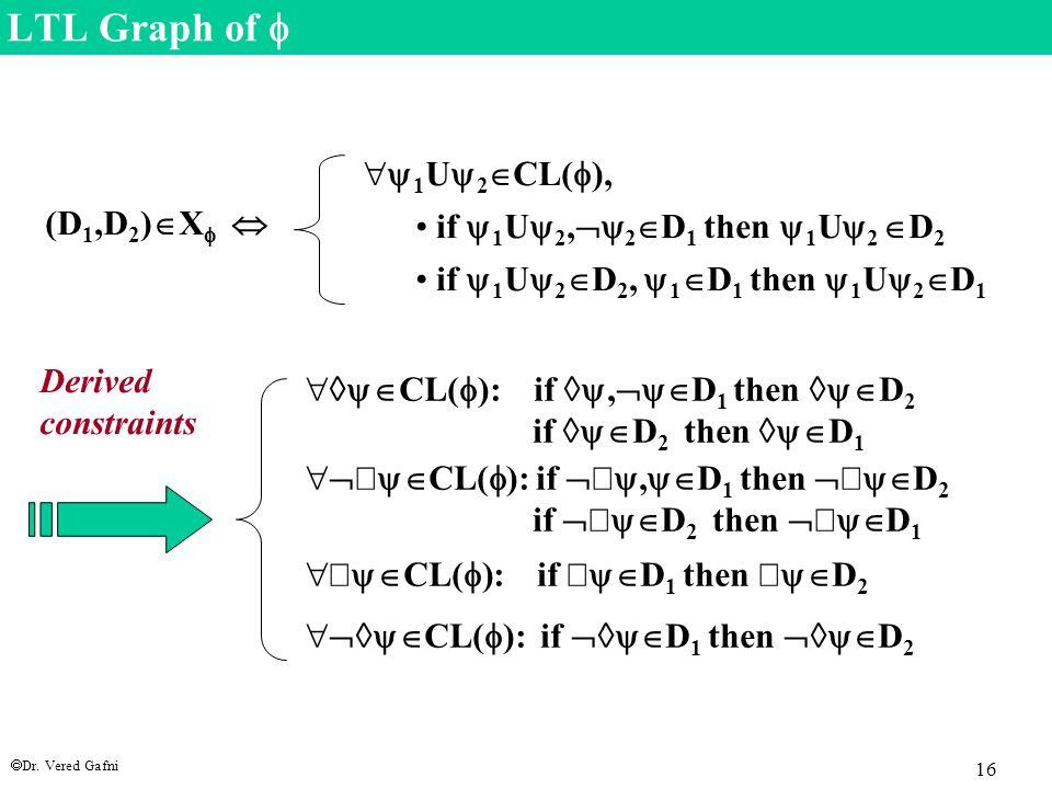  Dr. Vered Gafni 16 LTL Graph of  (D 1,D 2 )  X    1 U  2  CL(  ), if  1 U  2,  2  D 1 then  1 U  2  D 2 if  1 U  2  D 2,  1  D