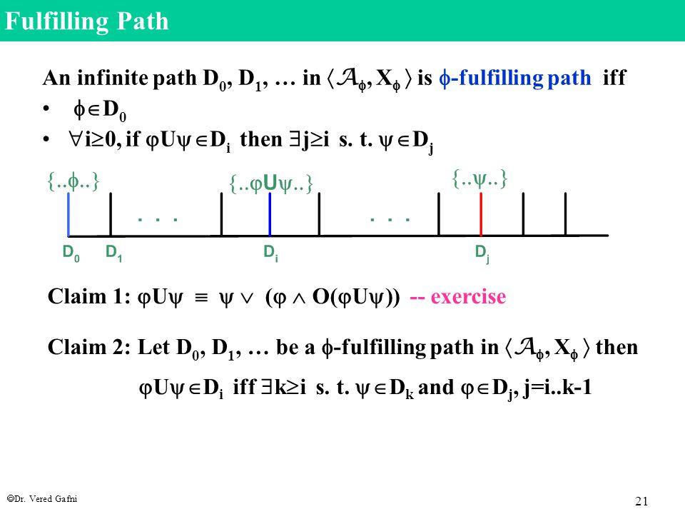  Dr. Vered Gafni 21 Fulfilling Path An infinite path D 0, D 1, … in  A , X   is  -fulfilling path iff  D 0  i  0, if  U  D i then  j  i