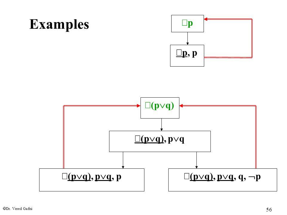  Dr. Vered Gafni 56 pp  p, p Examples  (p  q)  (p  q), p  q  (p  q), p  q, p  (p  q), p  q, q,  p