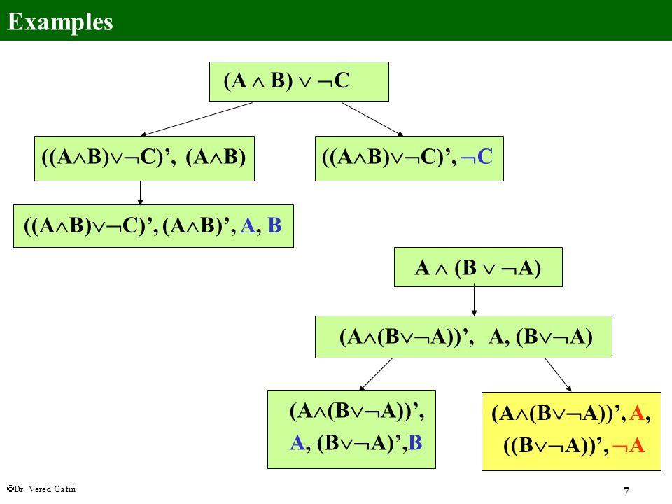  Dr. Vered Gafni 7 Examples (A  B)   C ((A  B)  C)', (A  B)', A, B ((A  B)  C)', (A  B)((A  B)  C)',  C A  (B   A) (A  (B  A))',