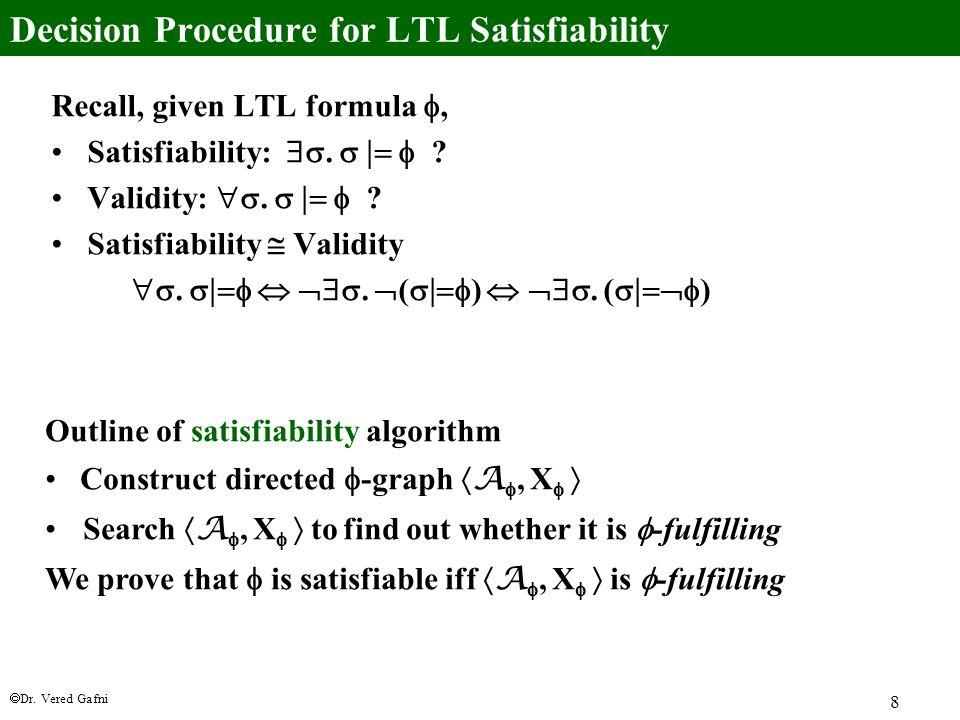  Dr. Vered Gafni 8 Decision Procedure for LTL Satisfiability Recall, given LTL formula , Satisfiability: .    ? Validity: .    ? Satisfi