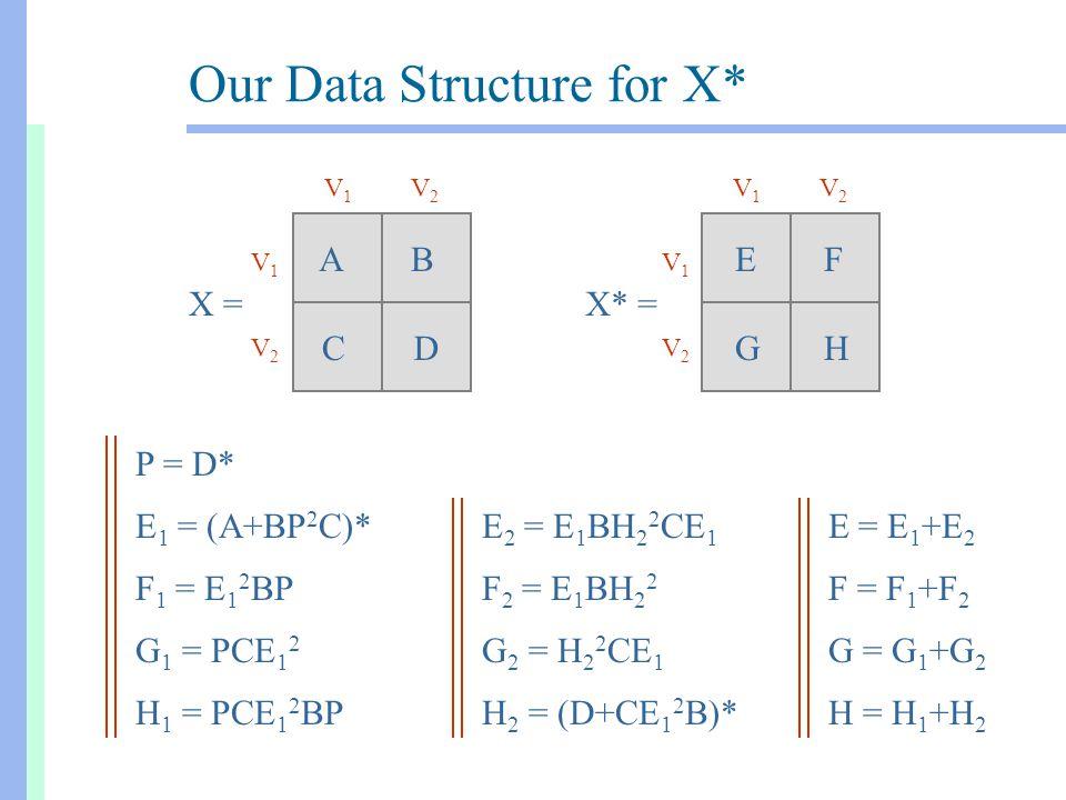 Our Data Structure for X* X =X* = AB CD EF GH V1V1 V2V2 V1V1 V2V2 V1V1 V2V2 V1V1 V2V2 E 1 = (A+BP 2 C)* F 1 = E 1 2 BP G 1 = PCE 1 2 H 1 = PCE 1 2 BP
