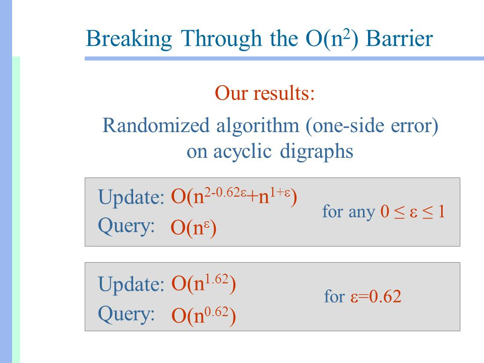 Breaking Through the O(n 2 ) Barrier Randomized algorithm (one-side error) on acyclic digraphs O(n 2-0.62  +n 1+  ) O(n  ) for any 0 ≤  ≤ 1 Query: Update: for  =0.62 O(n 1.62 ) O(n 0.62 ) Query: Update: Our results: