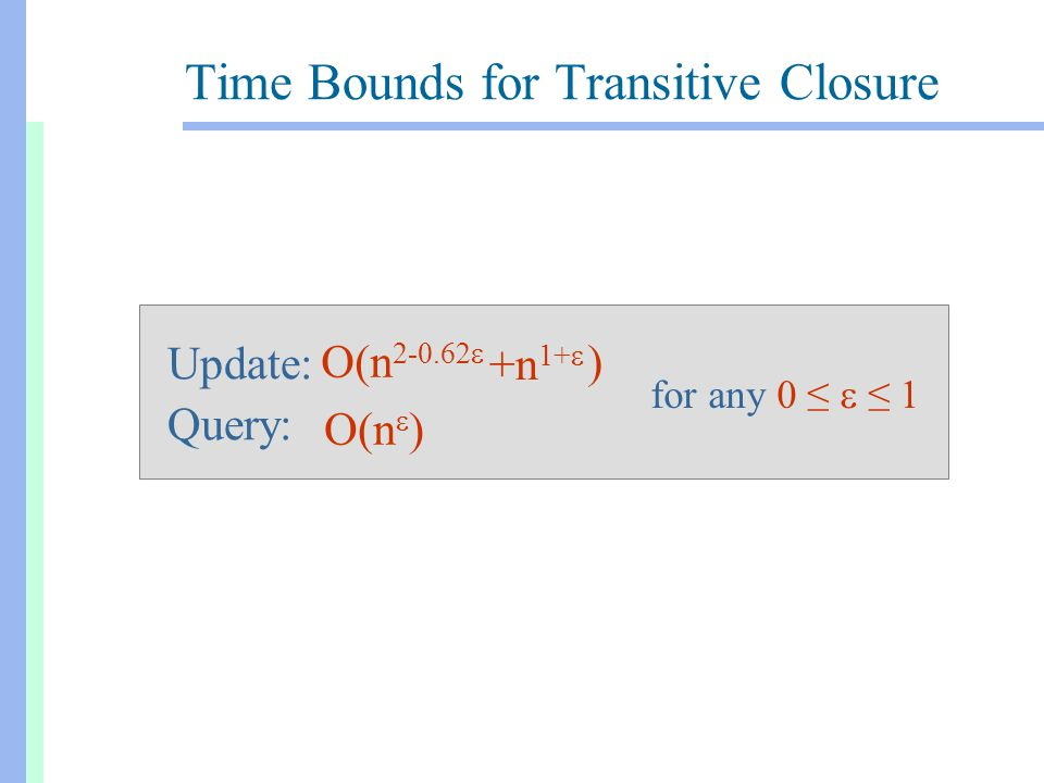 Time Bounds for Transitive Closure O(n 2-0.62  ) O(n  ) for any 0 ≤  ≤ 1 Query: Update: +n 1+ 