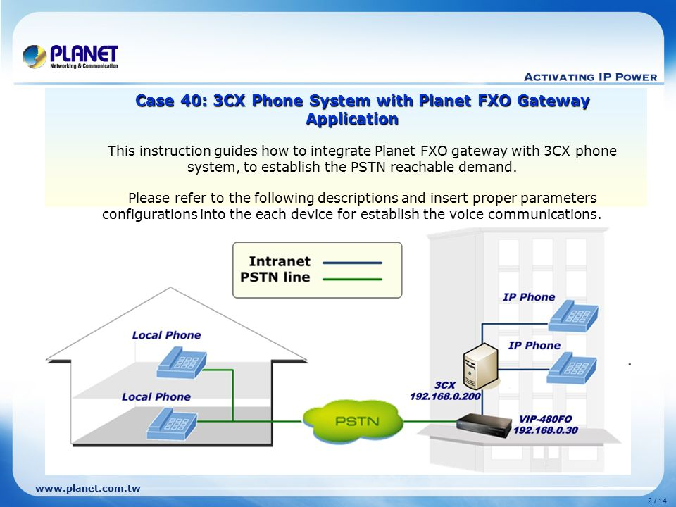 www.planet.com.tw 2 / 14 Case 40: 3CX Phone System with Planet FXO Gateway Application This instruction guides how to integrate Planet FXO gateway wit