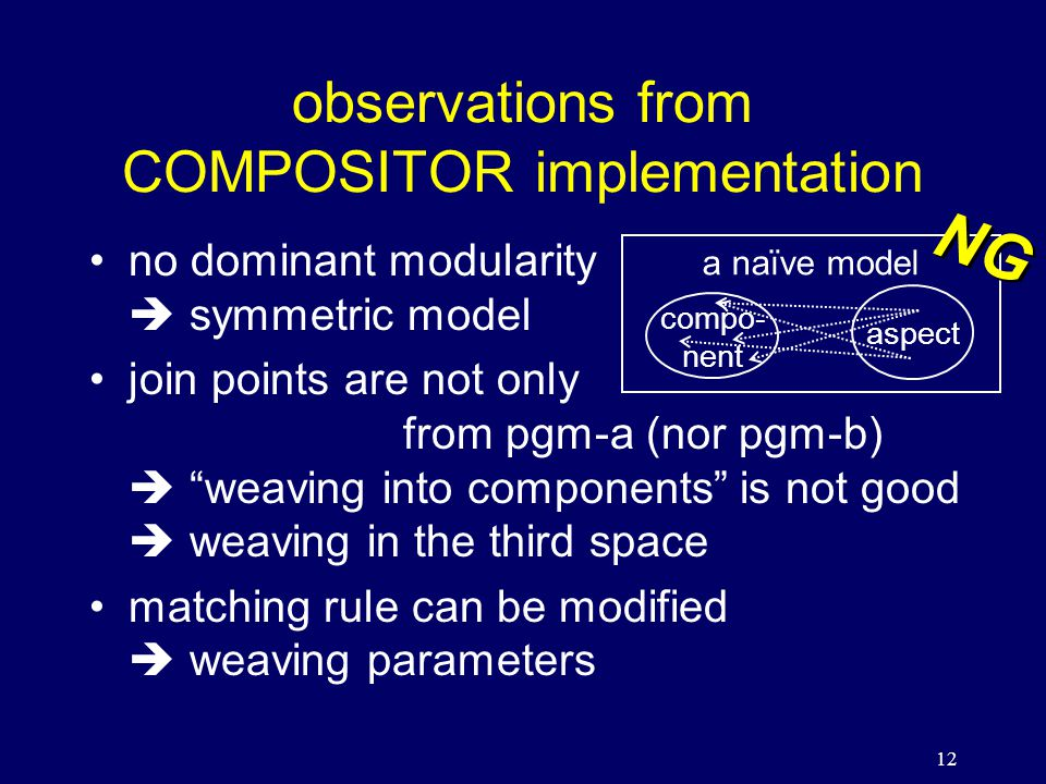 12 observations from COMPOSITOR implementation no dominant modularity  symmetric model join points are not only from pgm-a (nor pgm-b)  weaving into components is not good  weaving in the third space matching rule can be modified  weaving parameters a naïve model compo- nent aspect NG