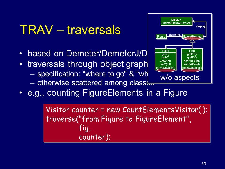 25 TRAV – traversals based on Demeter/DemeterJ/DJ [Liberrherr97], etc.