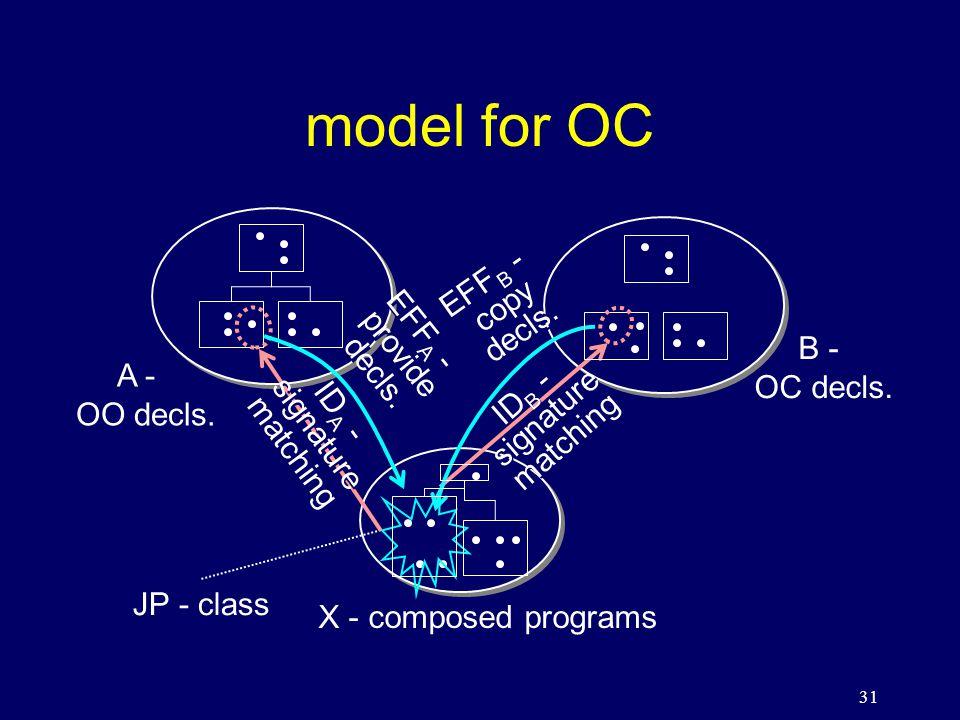 31 model for OC A - OO decls.