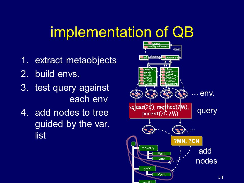 34 implementation of QB 1.extract metaobjects 2.build envs.