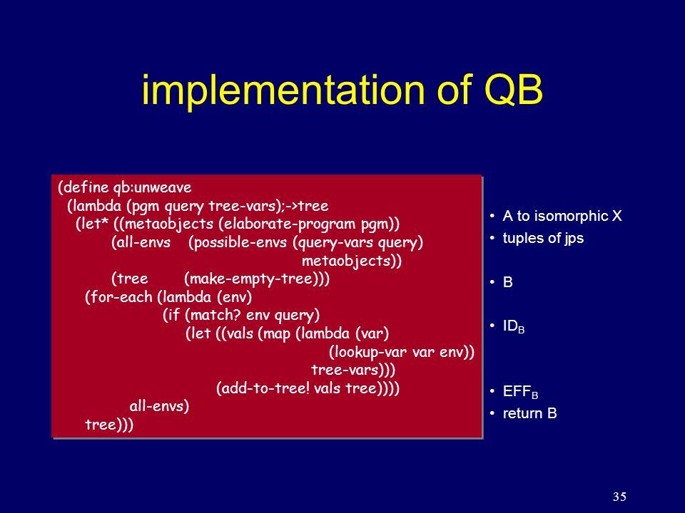 35 implementation of QB A to isomorphic X tuples of jps B ID B EFF B return B (define qb:unweave (lambda (pgm query tree-vars);->tree (let* ((metaobjects (elaborate-program pgm)) (all-envs (possible-envs (query-vars query) metaobjects)) (tree (make-empty-tree))) (for-each (lambda (env) (if (match.