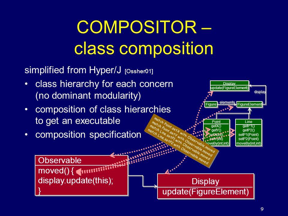 30 implementation of OC a special case of COMPOSITOR –a source-to-source translator –class decls  oc decls  program (define oc:weave (lambda (pgm);-> pgm (let ((pgm (remove-oc-mdecls pgm)) (oc-mdecls (gather-oc-mdecls pgm))) (make-pgm (map (lambda (cdecl) (let* ((cname (class-decl-cname cdecl)) (sname (class-decl-sname cdecl)) (per-class-oc-mdecls (lookup-oc-mdecls cname oc-mdecls))) (make-class-decl cname sname (append (class-decl-decls cdecl) (copy-oc-mdecls cname per-class-oc-mdecls))))) (pgm-class-decls pgm)))))) (define oc:weave (lambda (pgm);-> pgm (let ((pgm (remove-oc-mdecls pgm)) (oc-mdecls (gather-oc-mdecls pgm))) (make-pgm (map (lambda (cdecl) (let* ((cname (class-decl-cname cdecl)) (sname (class-decl-sname cdecl)) (per-class-oc-mdecls (lookup-oc-mdecls cname oc-mdecls))) (make-class-decl cname sname (append (class-decl-decls cdecl) (copy-oc-mdecls cname per-class-oc-mdecls))))) (pgm-class-decls pgm)))))) A B a new program in X cdecl is a jp ID B EFF A and EFF B