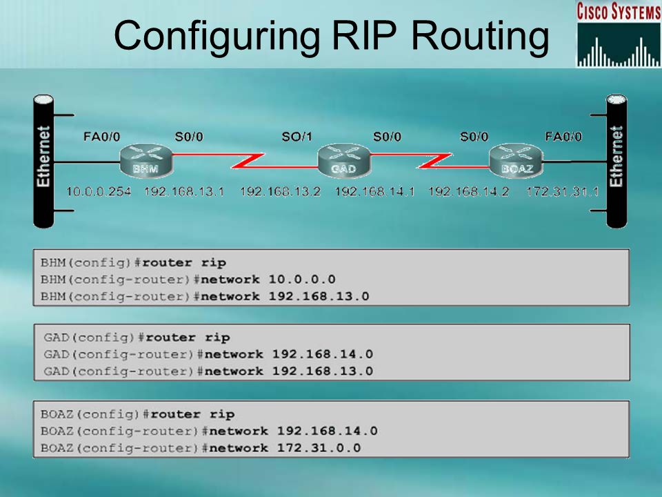 Configuring RIP Routing