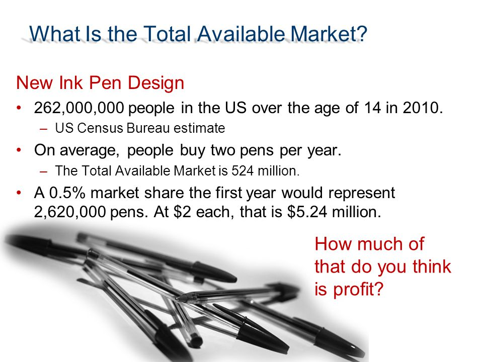 What Is the Total Available Market.