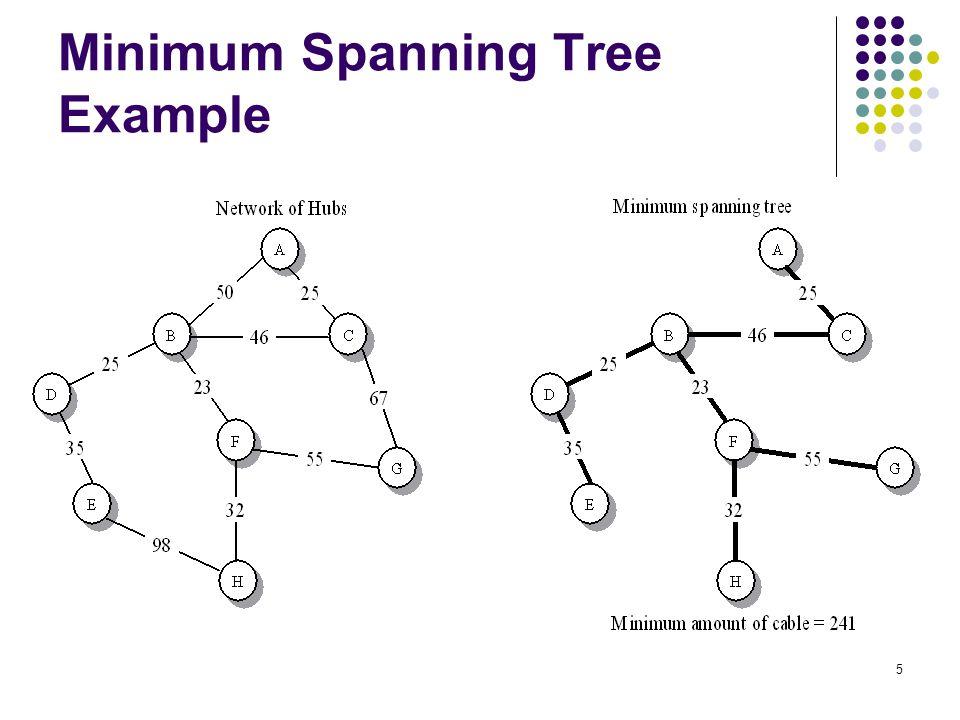 6 Minimum Spanning Tree: Step 1 (edge A-B) A B C D 2 8 12 5 7 A B 2 Spanning tree with vertices A, B minSpanTreeSize = 2, minTreeWeight = 2