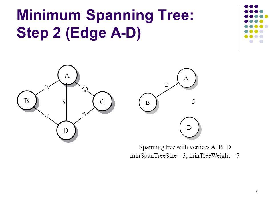 8 Minimum Spanning Tree: Step 3 (Edge D-C) A B C D 2 8 12 5 7 C 7 D A B Spanning tree with vertices A, B, D, C minSpanTreeSize = 4, minTreeWeight = 14 2 5