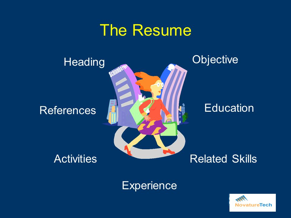 The Resume Heading Objective Related Skills Education Experience Activities References