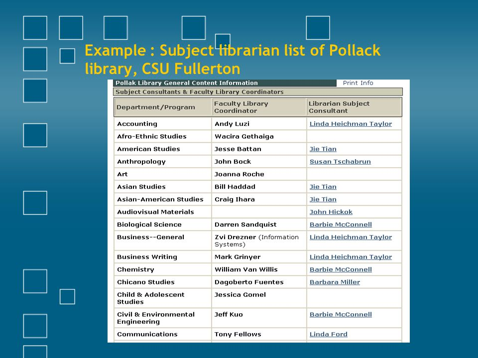 Example : Subject librarian list of Pollack library, CSU Fullerton