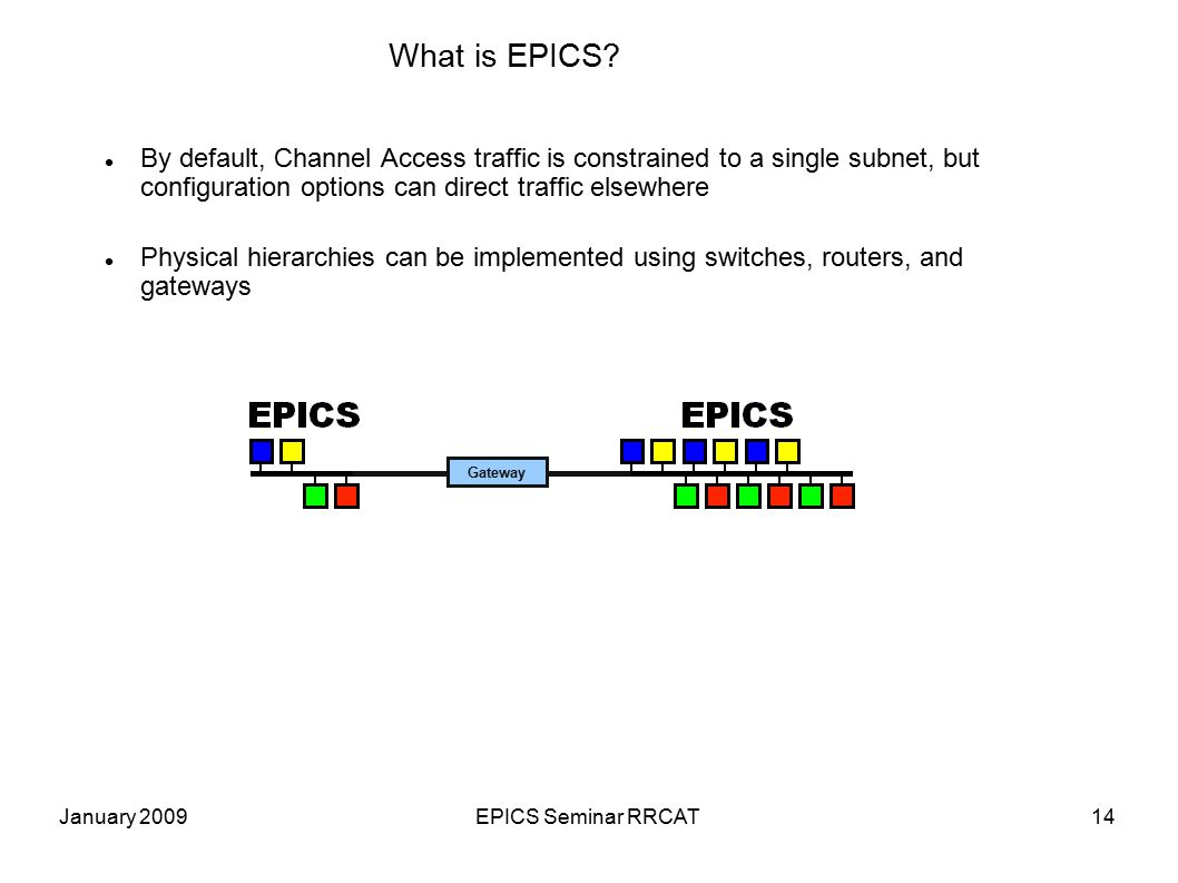 January 2009EPICS Seminar RRCAT14 What is EPICS? By default, Channel Access traffic is constrained to a single subnet, but configuration options can d