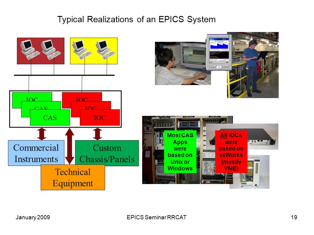 January 2009EPICS Seminar RRCAT19 Typical Realizations of an EPICS System IOC CAS Commercial Instruments Custom Chassis/Panels Technical Equipment All