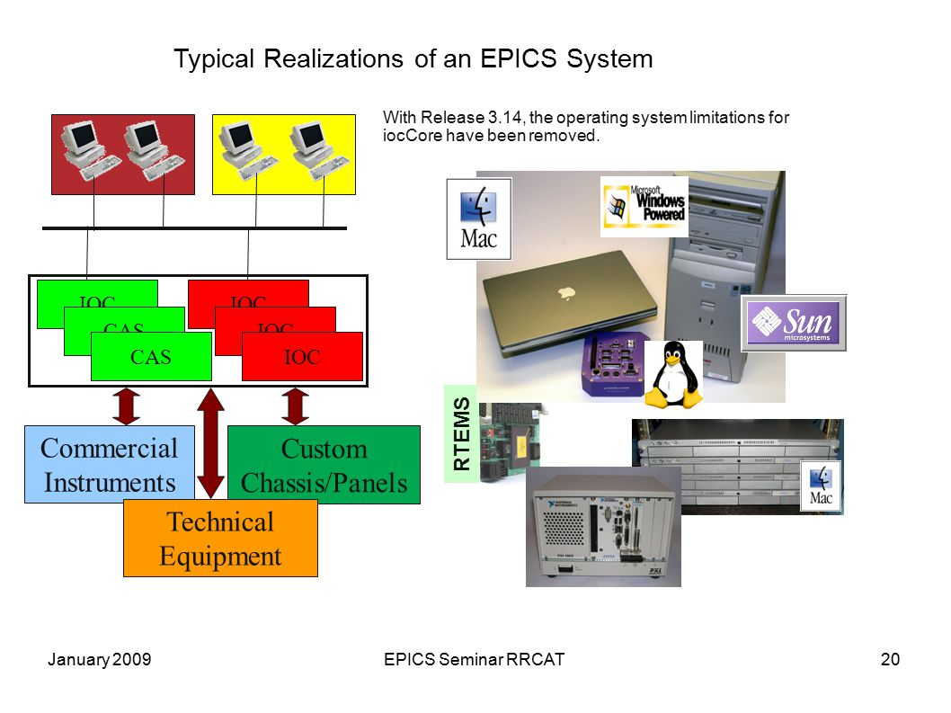 January 2009EPICS Seminar RRCAT20 RTEMS Typical Realizations of an EPICS System IOC CAS With Release 3.14, the operating system limitations for iocCore have been removed.