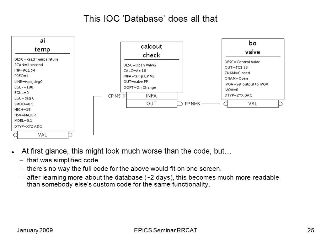 January 2009EPICS Seminar RRCAT25 This IOC Database' does all that At first glance, this might look much worse than the code, but…  that was simplified code.
