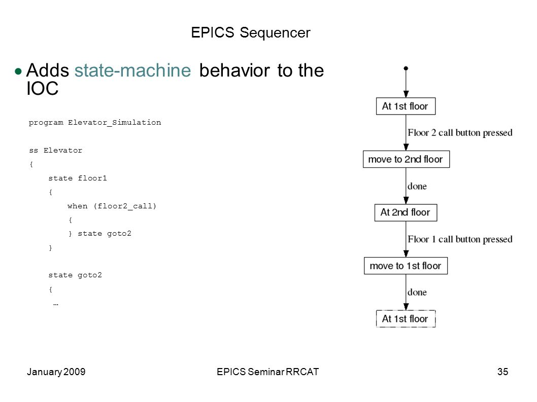 January 2009EPICS Seminar RRCAT35 EPICS Sequencer  Adds state-machine behavior to the IOC program Elevator_Simulation ss Elevator { state floor1 { when (floor2_call) { } state goto2 } state goto2 { …