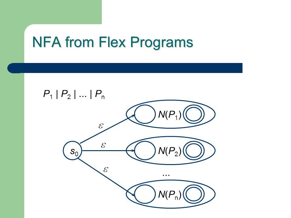 NFA from Flex Programs P 1 | P 2 |... | P n N(P2)N(P2)... N(P1)N(P1) N(Pn)N(Pn) s0s0