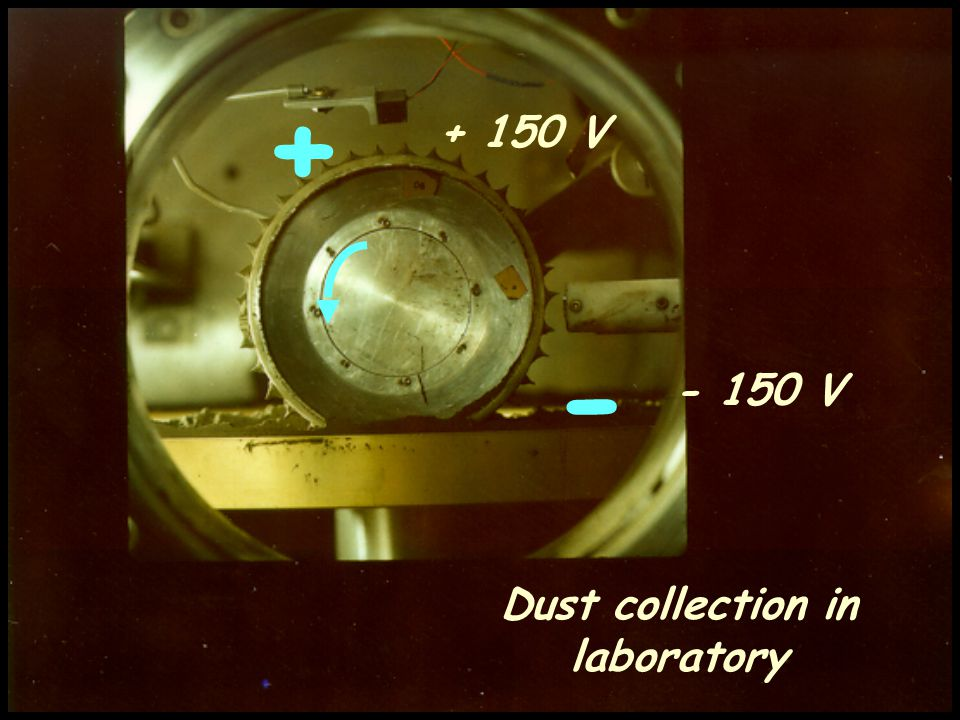 Dust collection in laboratory + - + 150 V - 150 V