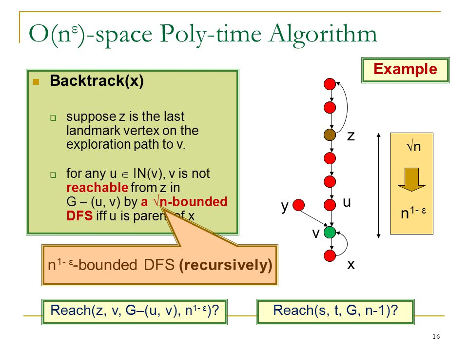 O(n ε )-space Poly-time Algorithm Backtrack(x)  suppose z is the last landmark vertex on the exploration path to v.