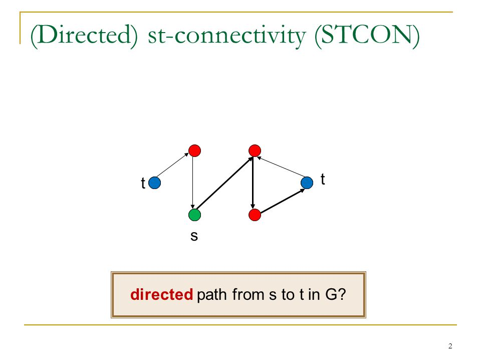 (Directed) st-connectivity (STCON) s t t 2 directed path from s to t in G
