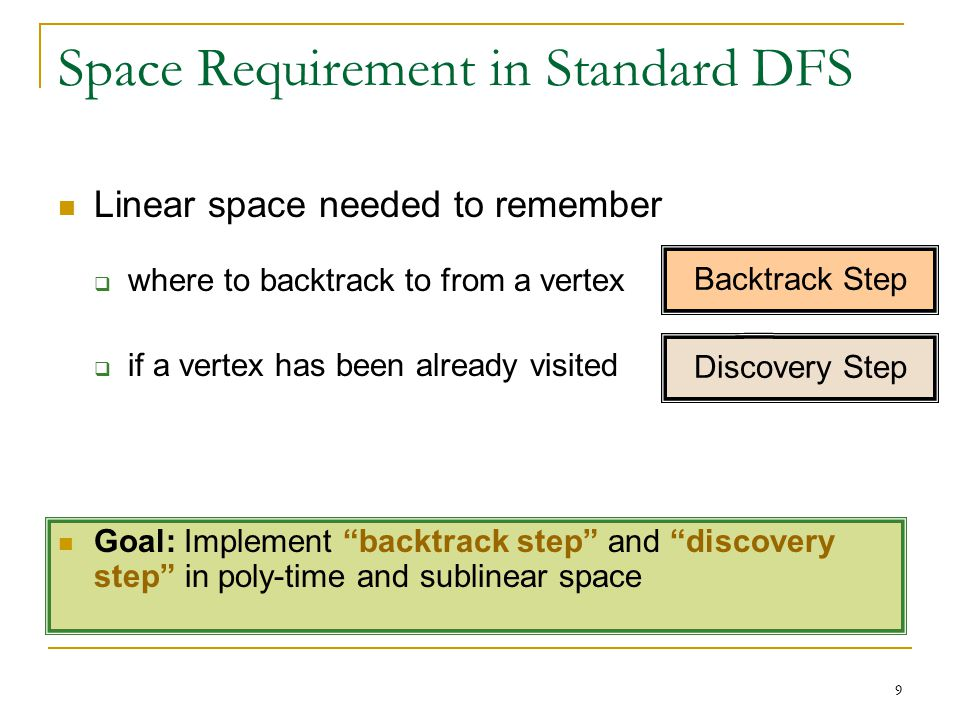 Space Requirement in Standard DFS Linear space needed to remember  where to backtrack to from a vertex  if a vertex has been already visited 9 Backtrack Step Discovery Step Goal: Implement backtrack step and discovery step in poly-time and sublinear space