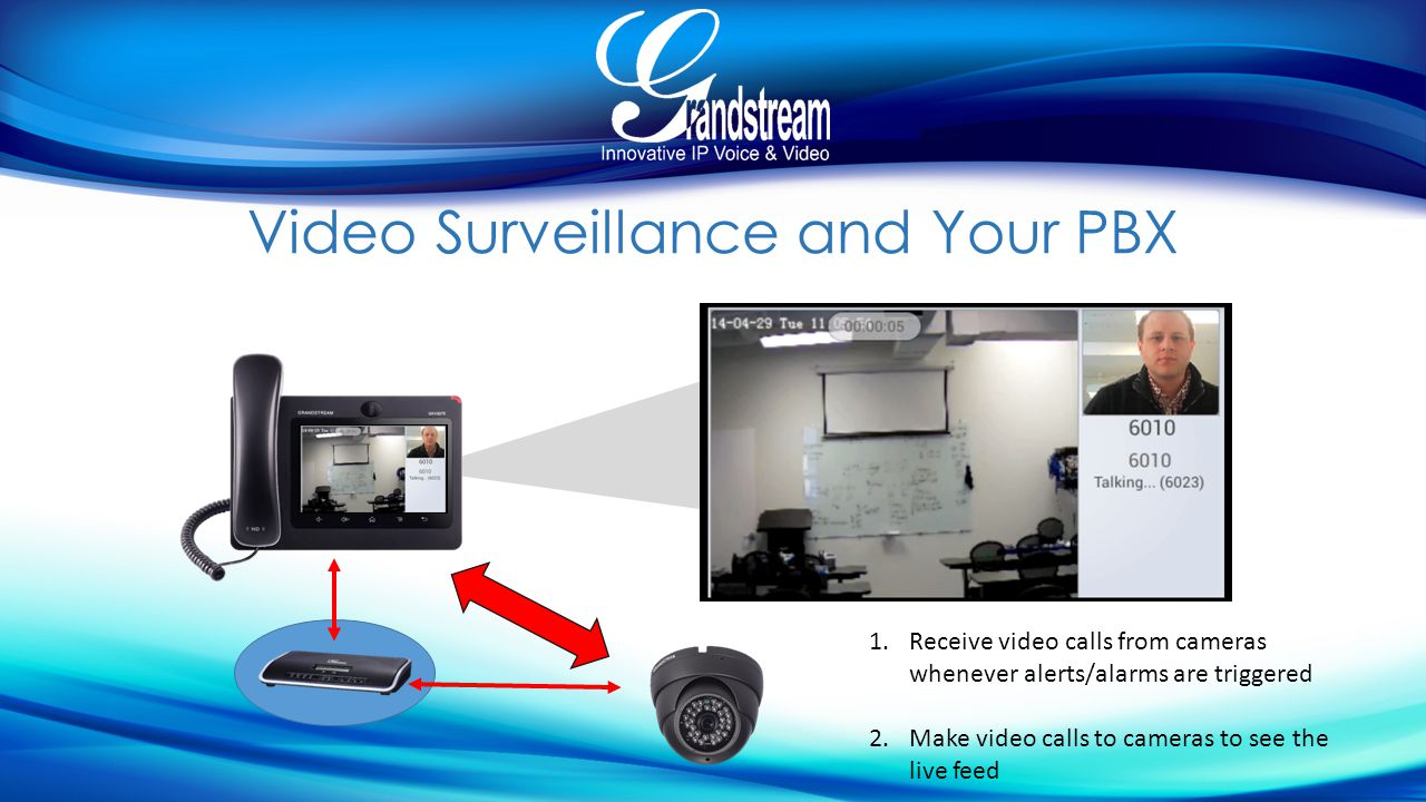 Video Surveillance and Your PBX 1.Receive video calls from cameras whenever alerts/alarms are triggered 2.Make video calls to cameras to see the live feed