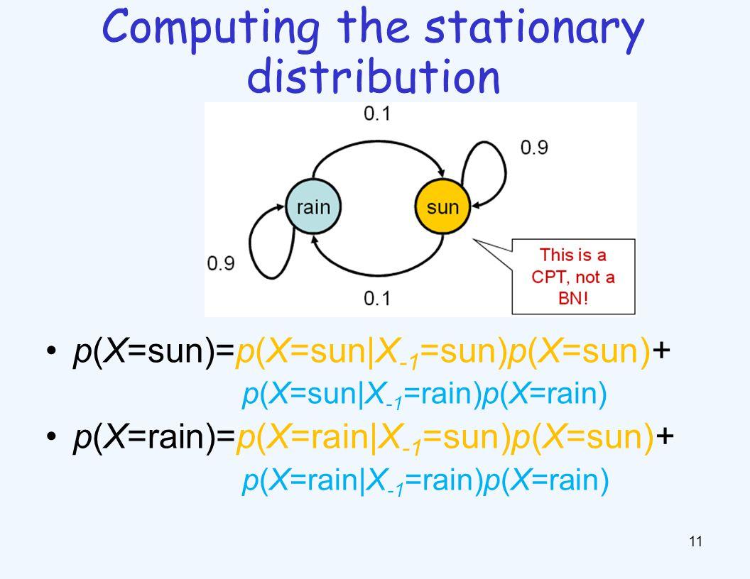 p(X=sun)=p(X=sun|X -1 =sun)p(X=sun)+ p(X=sun|X -1 =rain)p(X=rain) p(X=rain)=p(X=rain|X -1 =sun)p(X=sun)+ p(X=rain|X -1 =rain)p(X=rain) 11 Computing the stationary distribution