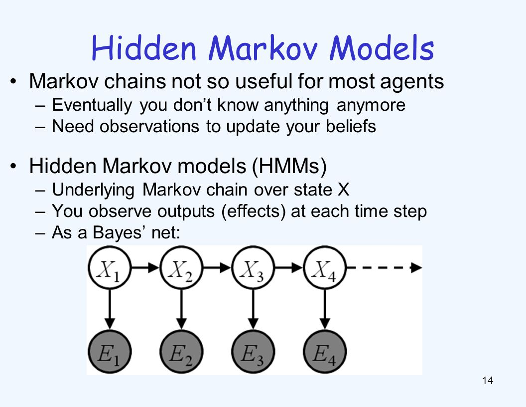 Hidden Markov Models 14 Markov chains not so useful for most agents –Eventually you don't know anything anymore –Need observations to update your beliefs Hidden Markov models (HMMs) –Underlying Markov chain over state X –You observe outputs (effects) at each time step –As a Bayes' net: