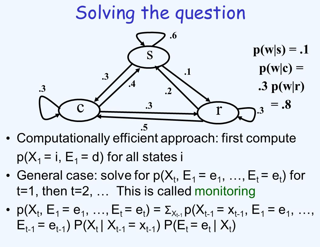 Solving the question Computationally efficient approach: first compute p(X 1 = i, E 1 = d) for all states i General case: solve for p(X t, E 1 = e 1, …, E t = e t ) for t=1, then t=2, … This is called monitoring p(X t, E 1 = e 1, …, E t = e t ) = Σ X t-1 p(X t-1 = x t-1, E 1 = e 1, …, E t-1 = e t-1 ) P(X t | X t-1 = x t-1 ) P(E t = e t | X t ) s c r.1.2.6.3.4.3.5.3 p(w|s) =.1 p(w|c) =.3 p(w|r) =.8