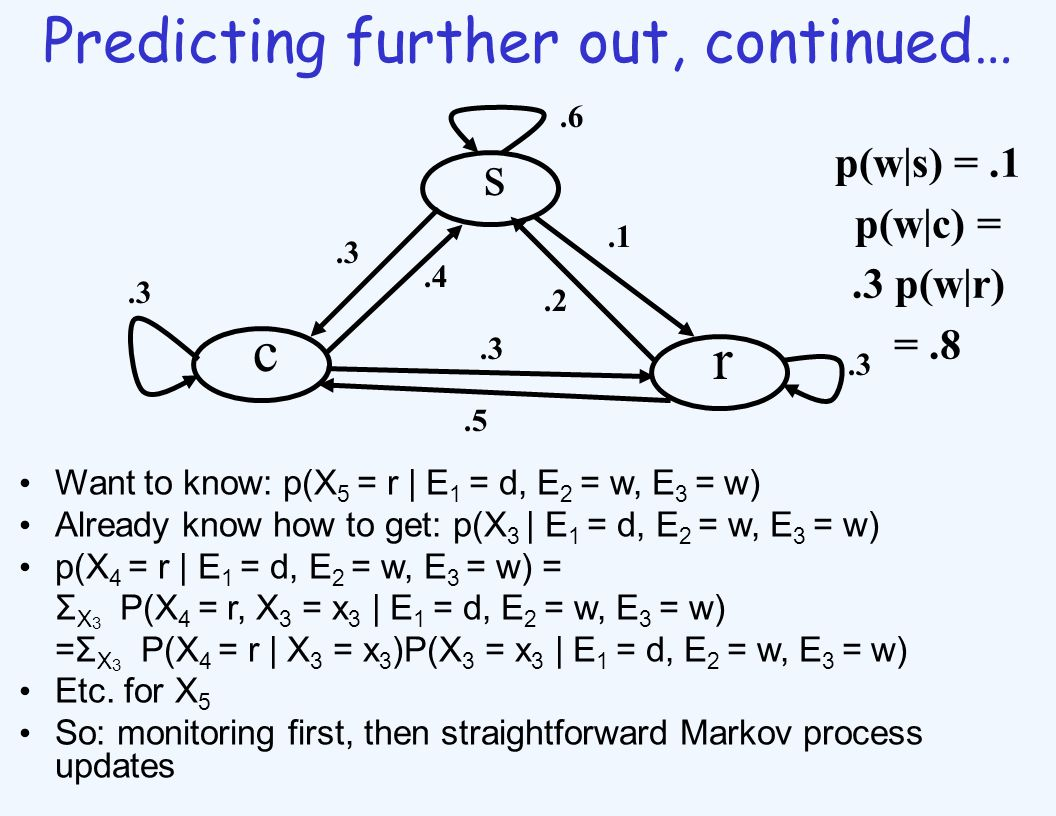 Predicting further out, continued… Want to know: p(X 5 = r | E 1 = d, E 2 = w, E 3 = w) Already know how to get: p(X 3 | E 1 = d, E 2 = w, E 3 = w) p(X 4 = r | E 1 = d, E 2 = w, E 3 = w) = Σ X 3 P(X 4 = r, X 3 = x 3 | E 1 = d, E 2 = w, E 3 = w) =Σ X 3 P(X 4 = r | X 3 = x 3 )P(X 3 = x 3 | E 1 = d, E 2 = w, E 3 = w) Etc.