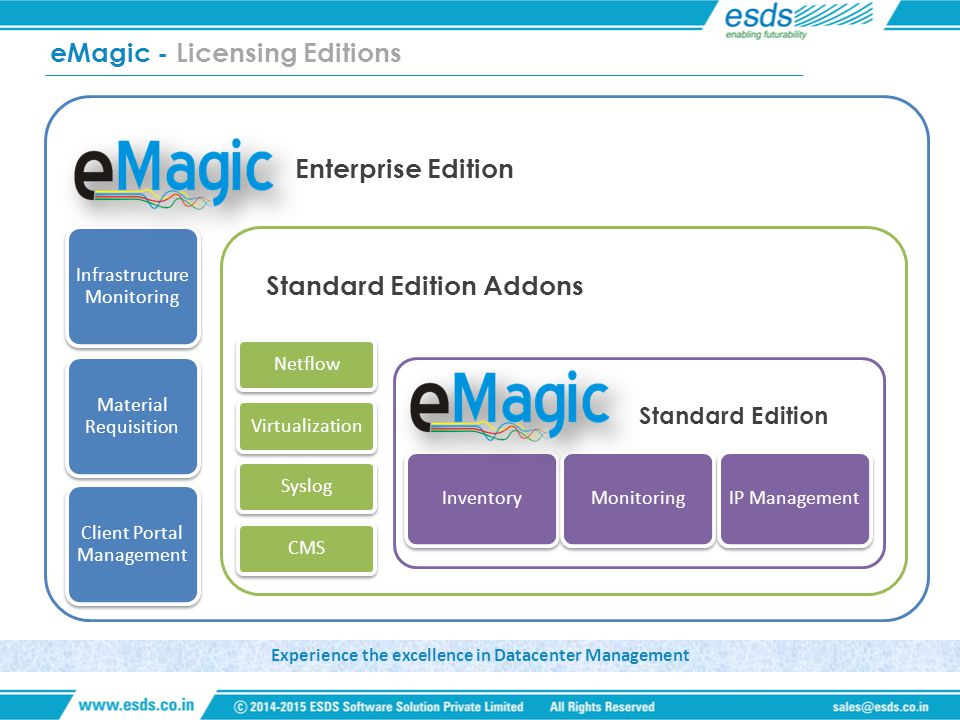 eMagic - Licensing Editions Experience the excellence in Datacenter Management Infrastructure Monitoring Material Requisition Client Portal Management Netflow Virtualization Syslog CMS Inventory Monitoring IP Management Standard Edition Standard Edition Addons Enterprise Edition