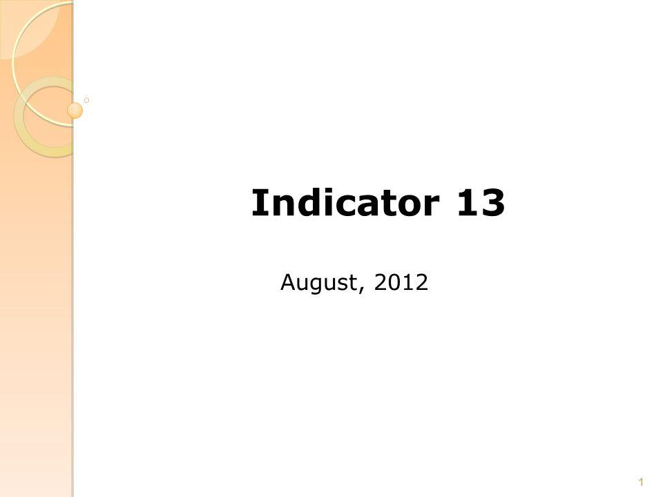 Indicator 13 August, 2012 1