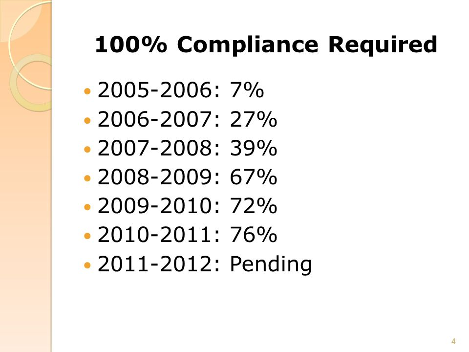 100% Compliance Required 2005-2006: 7% 2006-2007: 27% 2007-2008: 39% 2008-2009: 67% 2009-2010: 72% 2010-2011: 76% 2011-2012: Pending 4