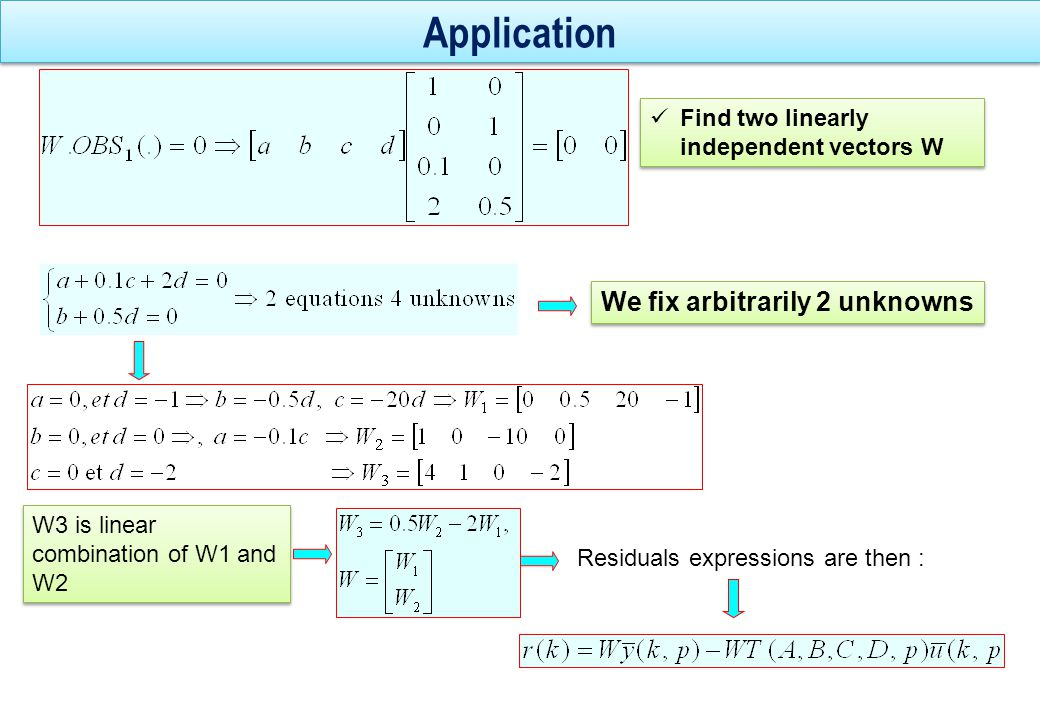 Application If r=0, we obtain initial model