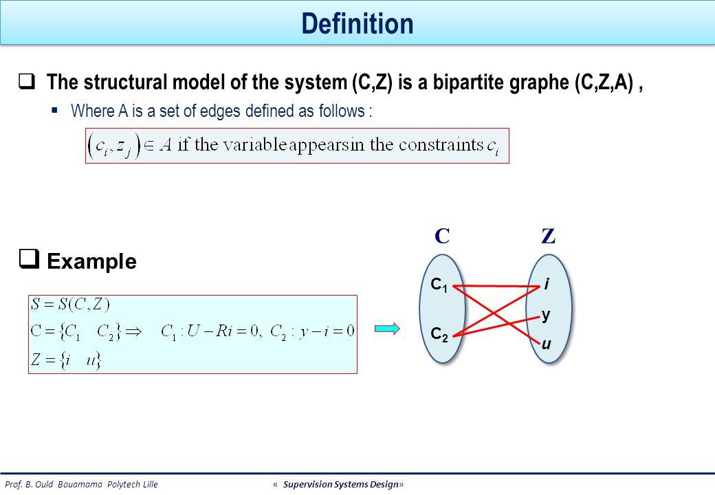Example bipartite graph (1) ueue uCuC C0C0 uRuR i uLuL R0R0 umum L0L0 Remark .