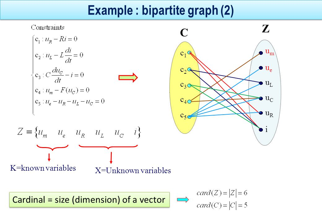 Example : bipartite graph (3) C umum ueue uLuL uCuC uRuR i z1z1 z2z2 c1c1 c2c2 c3c3 c4c4 c5c5 c6c6 c7c7 Z The differential constraints could be added Differential constraints and variables