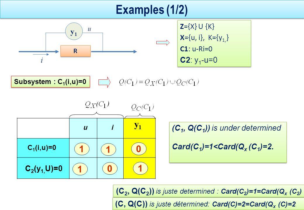 Example (2/2) 1 1 y1y1 0 C 2 (y 1, u)=0 11 0 C 1 (i,, u)=0 ui y2y2 0 C 3 (i, y 2 )=0 00 1 1 0 (C, Q(C)) is over determined: Card(C)=3>Card(Q x (C)=2 (C, Q(C)) is over determined: Card(C)=3>Card(Q x (C)=2 i R R u y1y1 y2y2 Z=XUK X={u, i}, K={y 1, y 2, } C1: U-Ri=0 C2: y1-u=0 C3: y2-i=0 Z=XUK X={u, i}, K={y 1, y 2, } C1: U-Ri=0 C2: y1-u=0 C3: y2-i=0